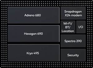 Qualcomm U0026 39 S Snapdragon 8cx For Pcs Aims To Overcome The