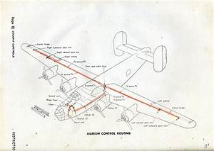 B24 Aileron Control Routing