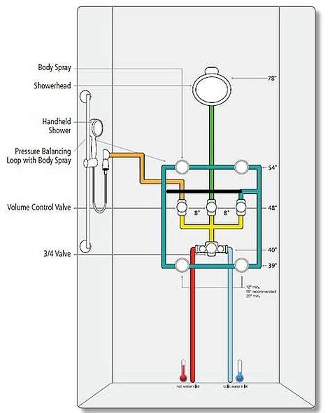 kitchen faucet with side spray kohler shower diagram kohler free engine image for user manual