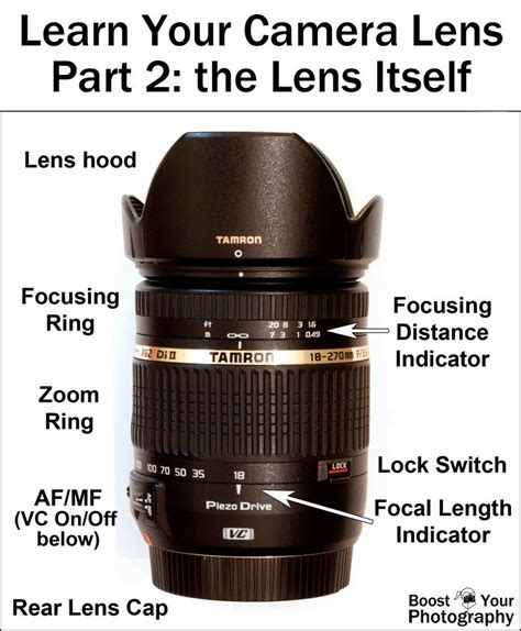 learn  camera lens  lens  travel reviews