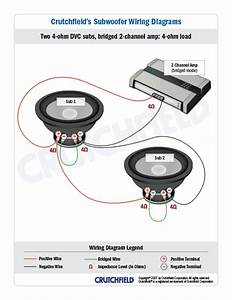 Subwoofer Wiring Diagram 4 Channel 2 Subs
