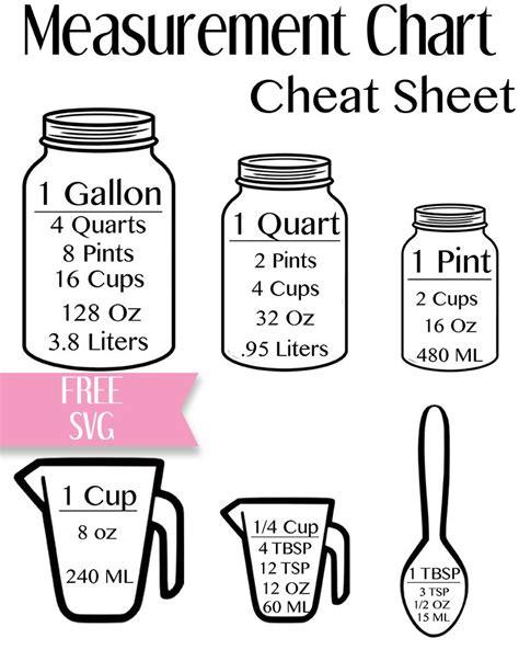 measurement chart cheat sheet svg   svg