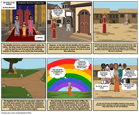 The Story of the Buddha Storyboard by becwoodside