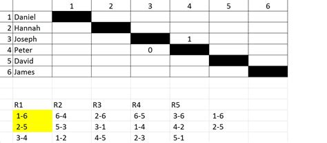 Related Of Round Robin Tennis Draw Sheets