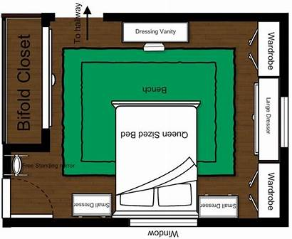 Layout Bedroom Square Master Rooms Layouts Suite