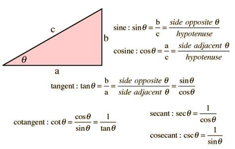 trigonometry   easy   tutoring math