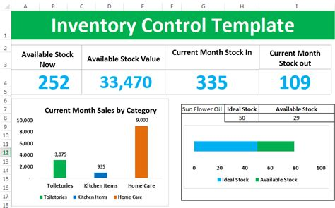 inventory template  excel overview guide