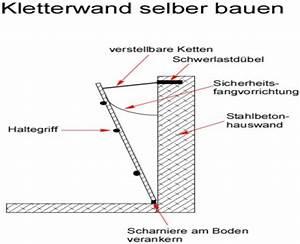 Wand Selber Bauen : wand selber bauen m bel ideen innenarchitektur ~ Michelbontemps.com Haus und Dekorationen