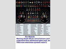 Car Warning Symbols Meaning