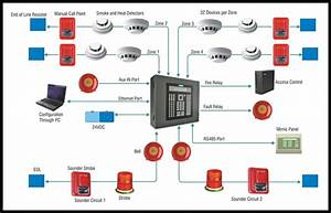 Wiring Diagram For Addressable Fire Alarm System