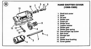 87 Harley Sportster Wiring Diagram  Engine  Auto Wiring Diagram
