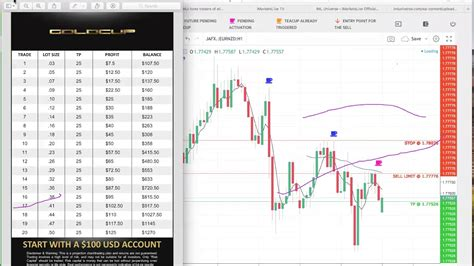 how to trade currency how to trade forex and use iml goldcup