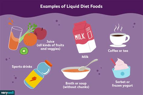 clear plans what is a liquid diet and when is it used