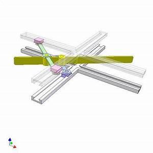 Virtual Rotation Axis
