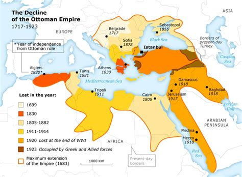 when was the fall of the ottoman empire infographics maps fanack chronicle