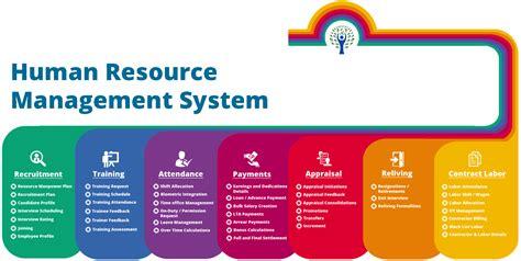 hr software  india human resource management