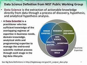 Data Science Curriculum at Indiana University