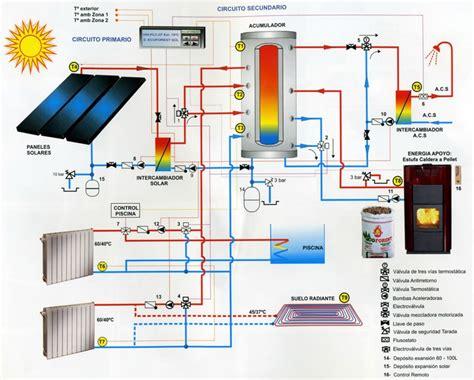 Как подключить солнечную панель к сети YouTube