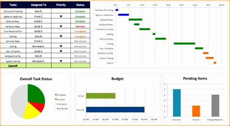 template excel project timeline exceltemplates