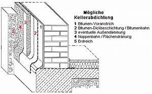 Kellerwand Außen Abdichten : feuchte kellerw nde entscheidungshilfen f r bauherren ~ Lizthompson.info Haus und Dekorationen