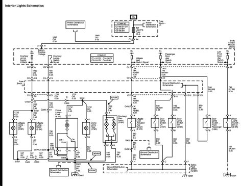 Wiring Diagram For 2003 Saturn Vue by 2008 Saturn Vue Fuse Diagram Camizu Org