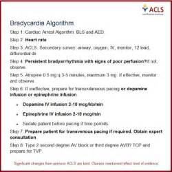 ACLS Algorithms Cheat Sheet 2014