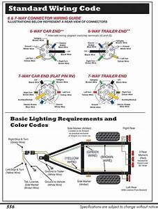 7 Pin Trailer Wiring Diagram Webtor Me Inside Wire Plug Throughout Regarding Chevy 7 Pin Trailer