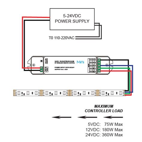 3 Wire Remote Wiring Diagram Led Light by Mini Led Sync Rgb Color Changing Controller With Rf Remote