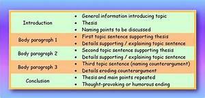 Good Hook Sentences For Essays educators publishing service writing skills essay order words creative writing badminton