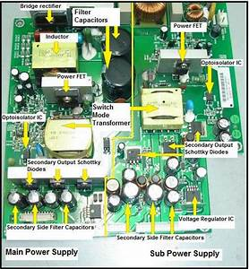 Computer And Laptop Repair Guides  Switch Mode Power