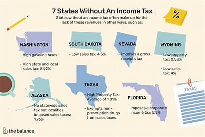 Income Tax States State Without Taxes Local