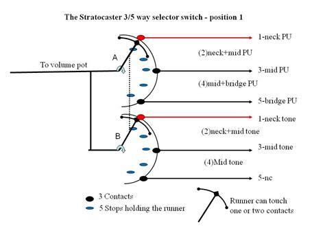 5 way switch wiring diagram efcaviation com 3-Way Switch Wiring Diagram Variations