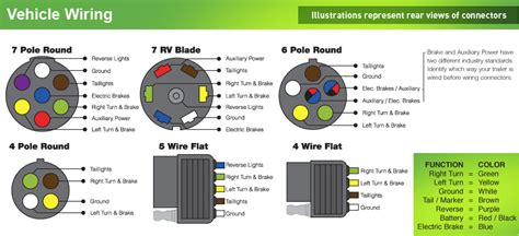 4 way wiring diagram for trailer lights utility trailer