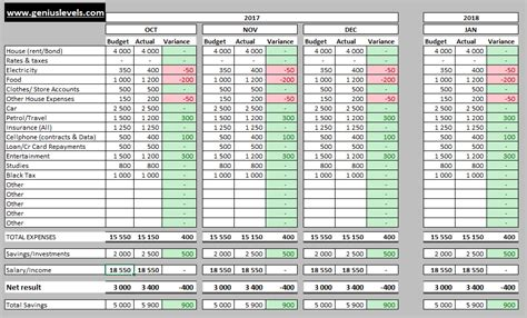 excel personal budgeting template  assist