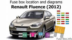 Fuse Box Location And Diagrams  Renault Fluence  2012