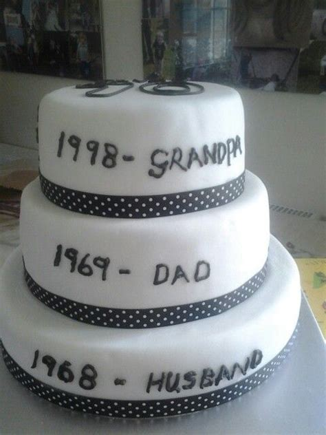dads  birthday cake  birthday cake  men