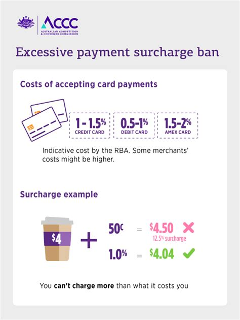 qa payment surcharges accc