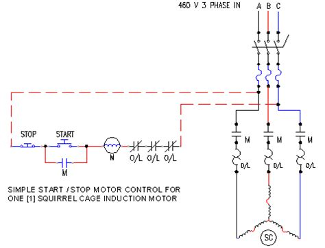 Discussion Thread Start Stop Motor Control Ecn
