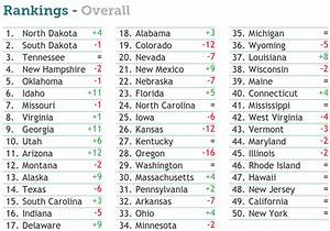 Gallery: Overall Education Rankings By State,