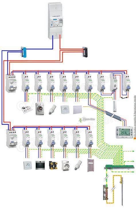 branchement electrique cuisine schma de cblage branchement de tableau lectrique