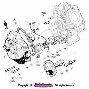 1992-1996 Club Car Ds Gas Or Electric