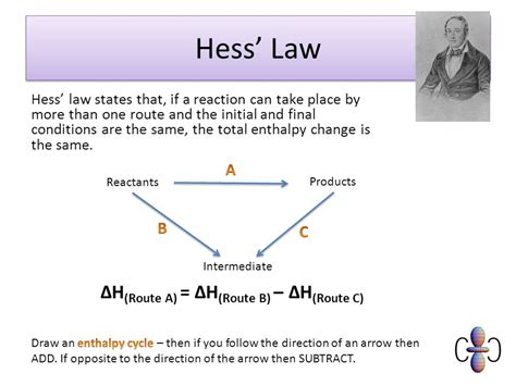 Hess's Law  Isaac's Science Blog