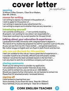 forum learn english fluent landcover letter With explore learning cover letter