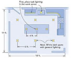 kitchen lighting basics homebuilding