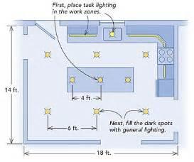 7 foot kitchen island kitchen lighting basics homebuilding