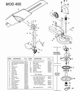 Rv Antenna Diagram