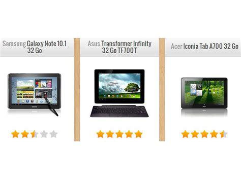 tablette 10 pouces comparatif comparatif des meilleurs tablettes 10 pouces
