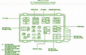 2000 Toyota Camry 4 Cyl Fuse Box Diagram  U2013 Circuit Wiring