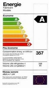 Etiquette Energie Voiture : labels et logos ~ Medecine-chirurgie-esthetiques.com Avis de Voitures