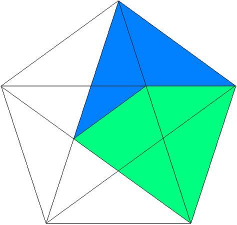 penrose tiling golden ratio lotsa splainin 2 do the math of penrose tiles part 2